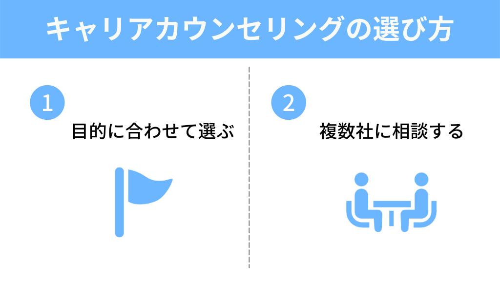 東京のキャリアカウンセリングサービスの選び方のポイント